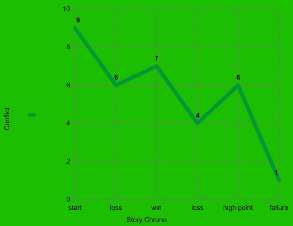 tragedy graf